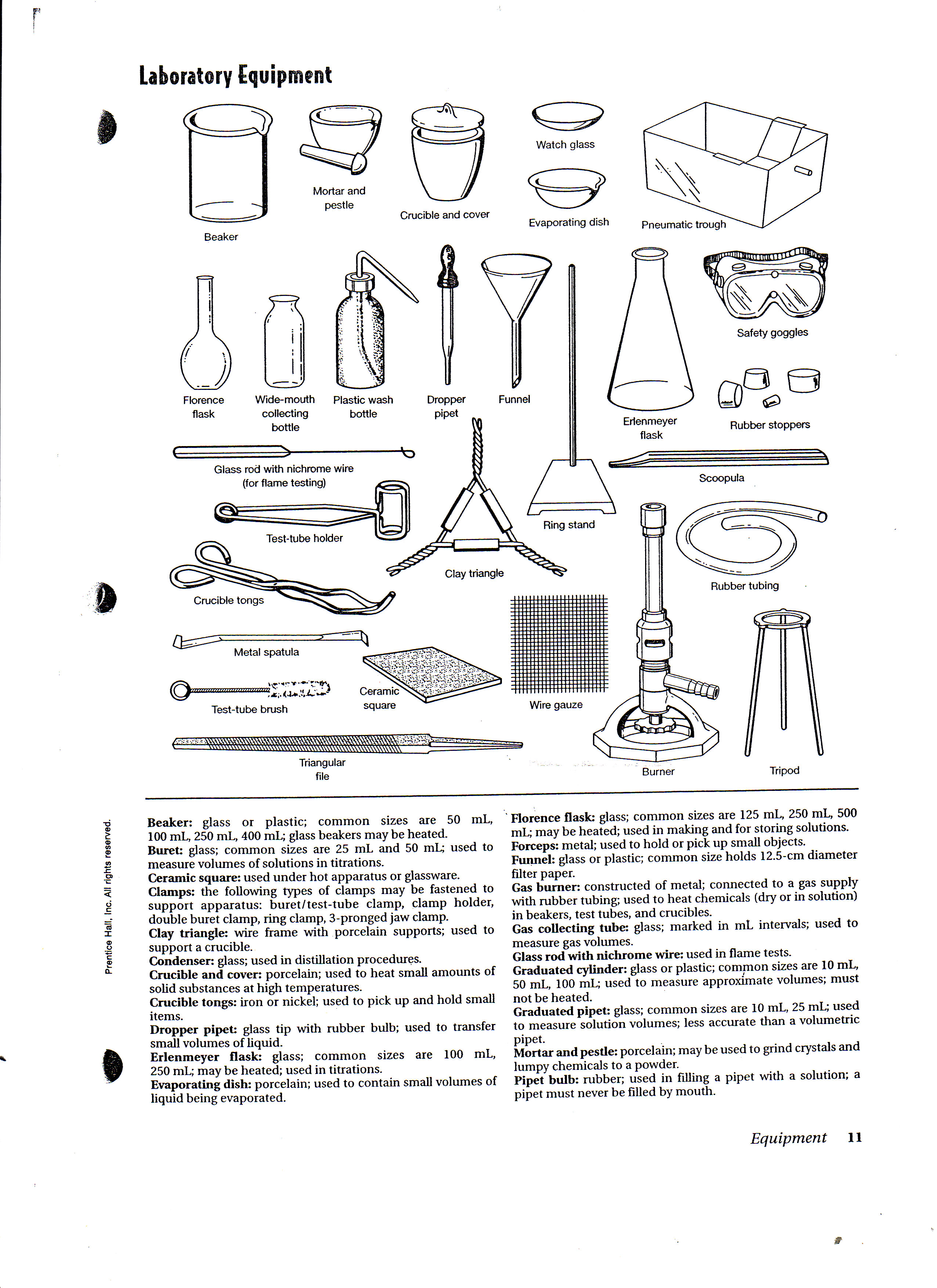 Lab safety symbols gallery symbol and sign ideas lab equipment and safety symbols tiffany tam view this photo view this photo buycottarizona buycottarizona